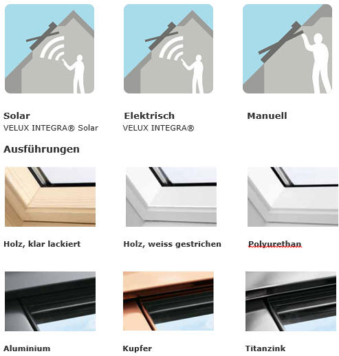 velux schwingfl gelfenster elektrisch ggl integra velux. Black Bedroom Furniture Sets. Home Design Ideas